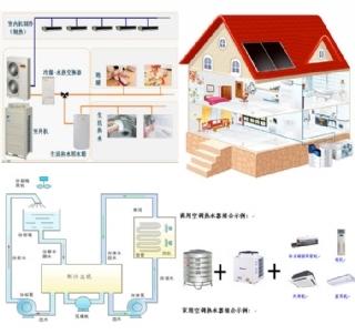 中央空调工程装修
